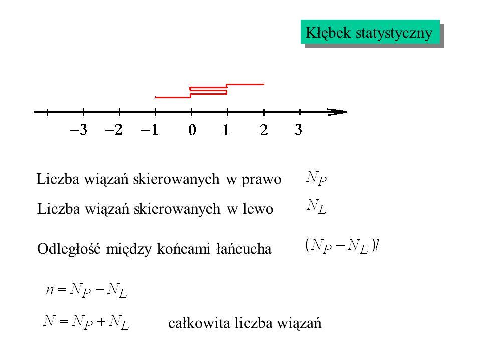 Kłębek statystyczny Prawdopodobieństwo, że odległość pomiędzy pierwszym i ostatnim segmentem wynosi nl: liczba sposobów ułożenia łańcucha z warunkiem (nl) całkowita liczba sposobów ułożenia łańcucha