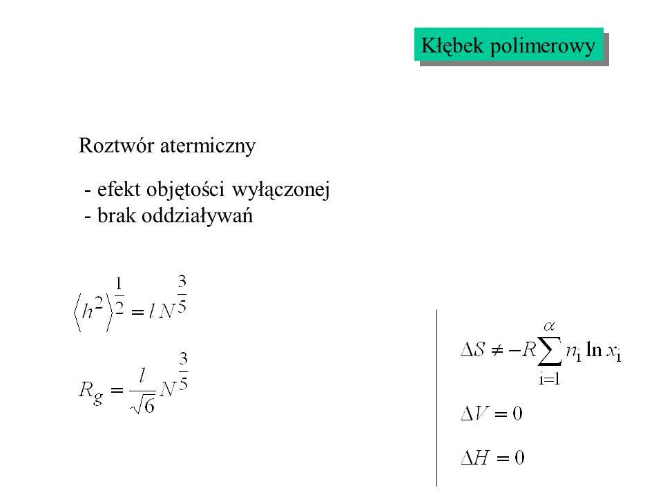 Kłębek polimerowy Roztwór atermiczny - efekt objętości wyłączonej - brak oddziaływań