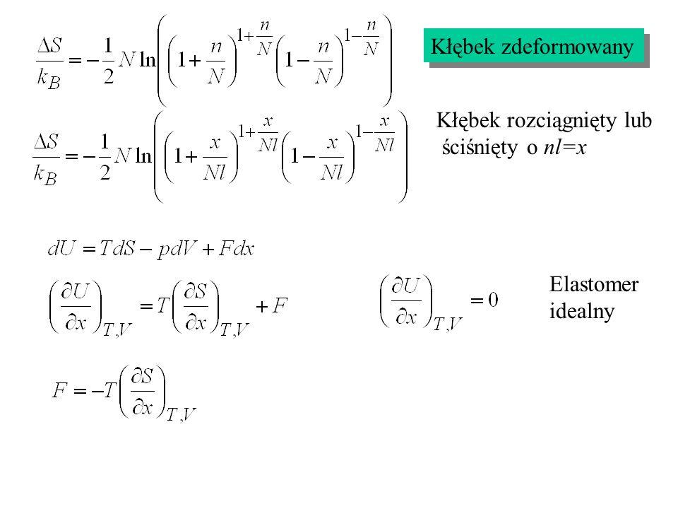 Kłębek zdeformowany Kłębek rozciągnięty lub ściśnięty o nl=x Elastomer idealny