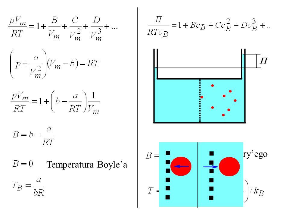 Temperatura Boylea Temperatura Floryego Roztwór