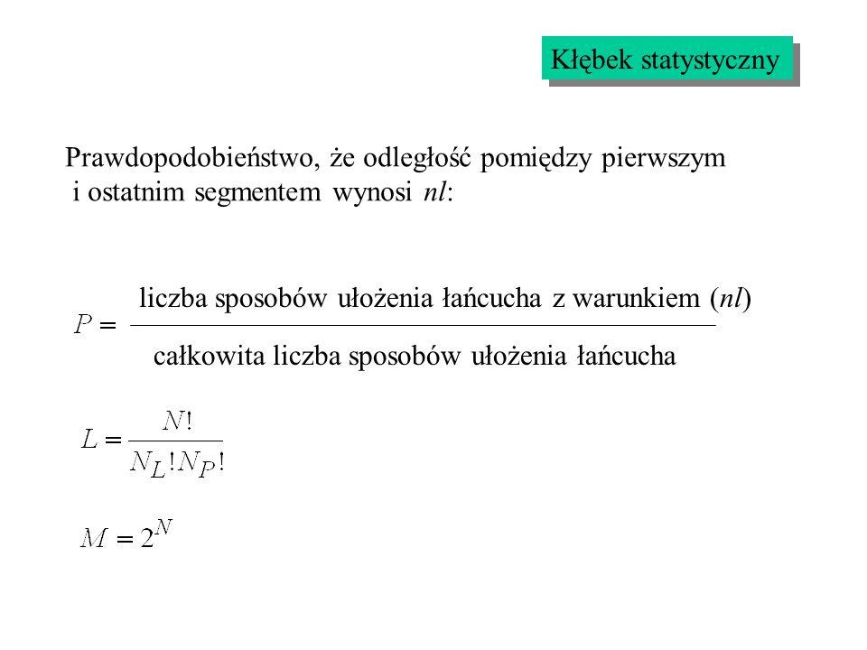 Kłębek statystyczny Entropia konformacyjna (roztwór idealny) Dla niezdeformowanej konformacji – entropia maksymalna