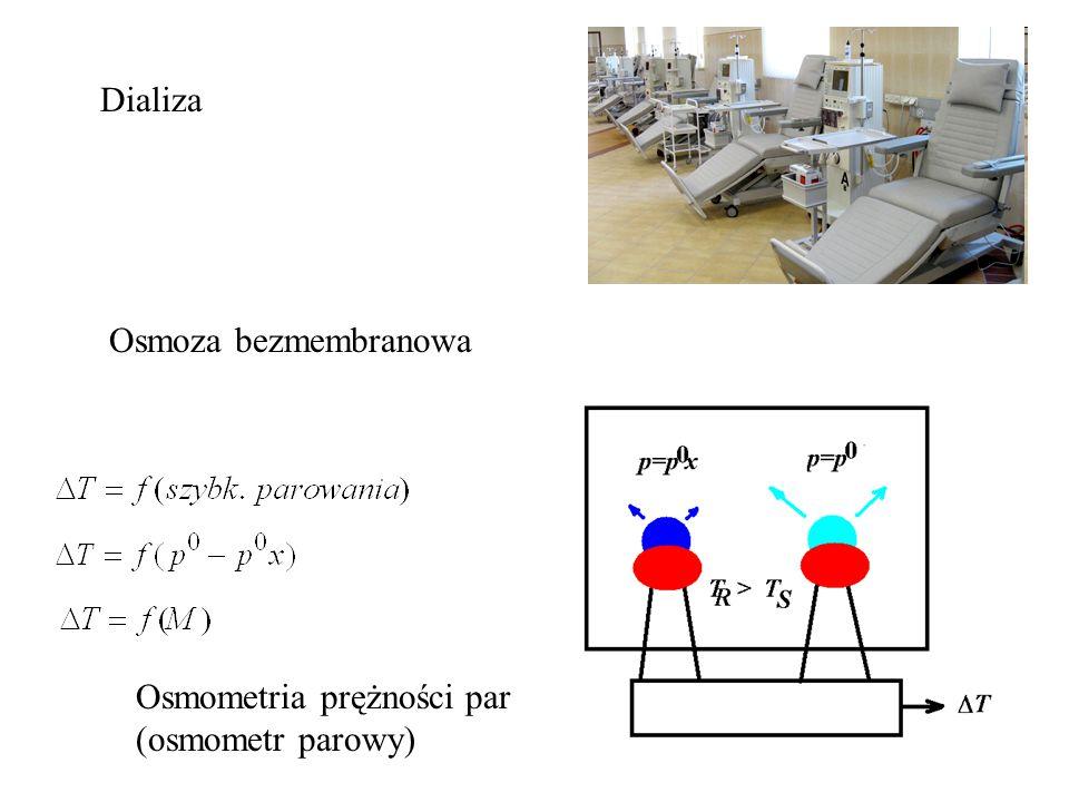 Osmoza bezmembranowa Dializa Osmometria prężności par (osmometr parowy)