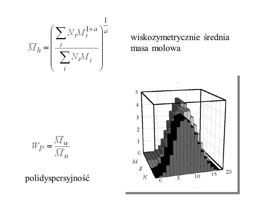wiskozymetrycznie średnia masa molowa polidyspersyjność