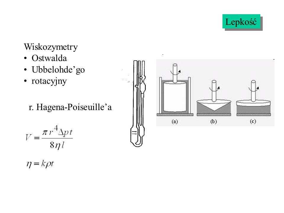 Lepkość Wiskozymetry Ostwalda Ubbelohdego rotacyjny r. Hagena-Poiseuillea