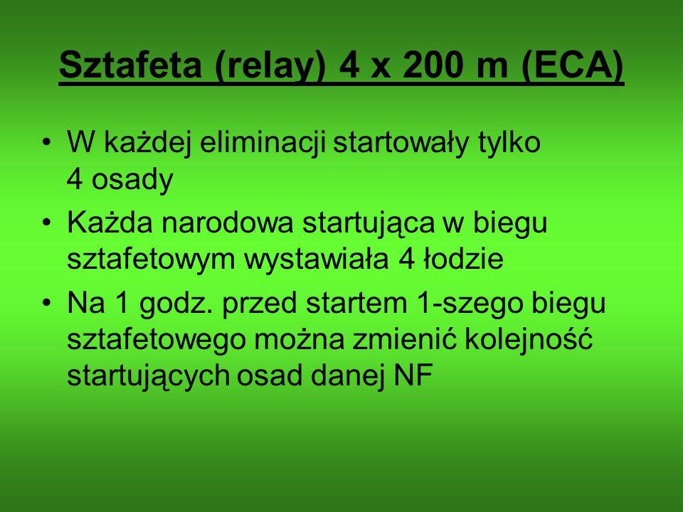 Sztafeta (relay) 4 x 200 m (ECA) W każdej eliminacji startowały tylko 4 osady Każda narodowa startująca w biegu sztafetowym wystawiała 4 łodzie Na 1 g