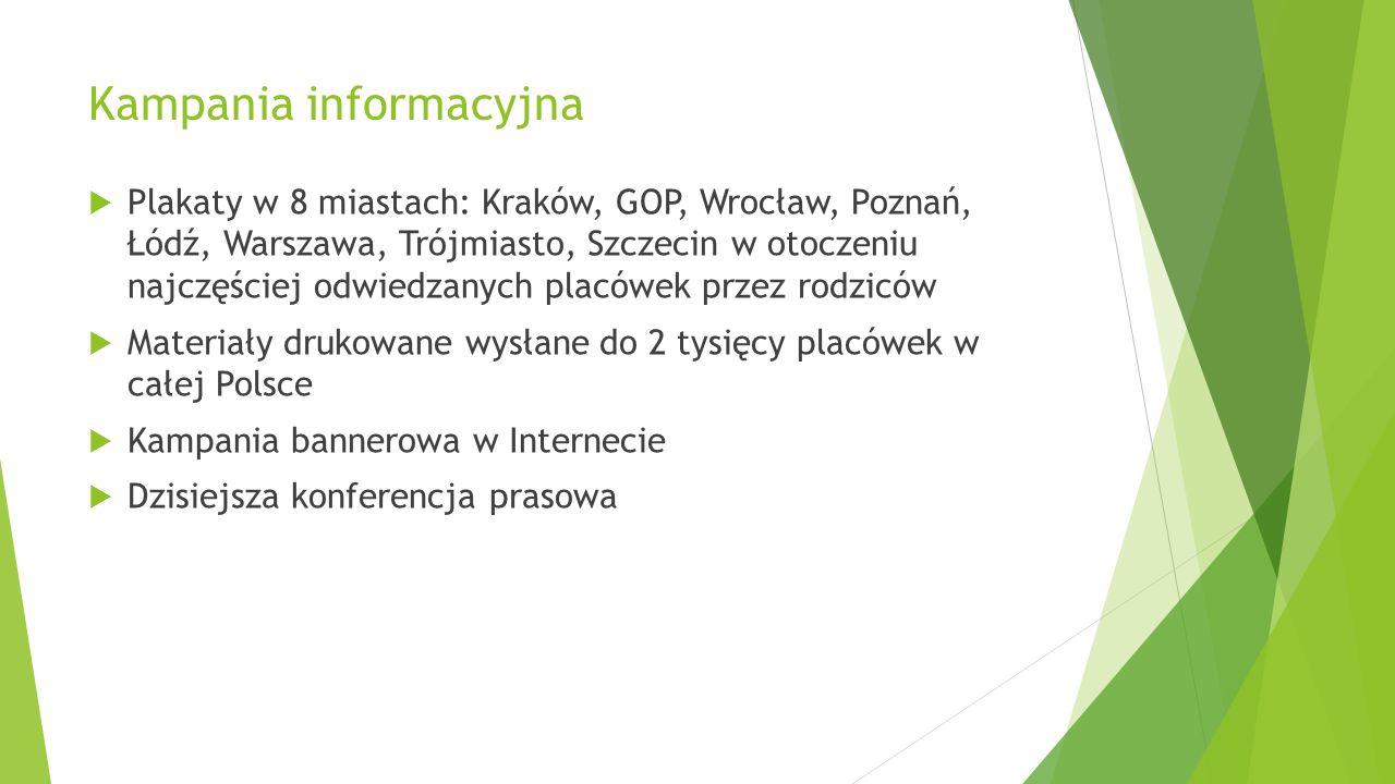 Dobre praktyki 3 konkursy: dla samorządów, pracodawców i rodziców dzieci z niepełnosprawnościami Dla rodziców przewidziane są nagrody 3 konferencje merytoryczne z udziałem rodziców, decydentów, przedstawicieli urzędów, ngosów, uczelni wyższych z transmisją na żywo do Internetu Pierwsza konferencja 2 kwietnia w Warszawie w Golden Floor Plaza na al.