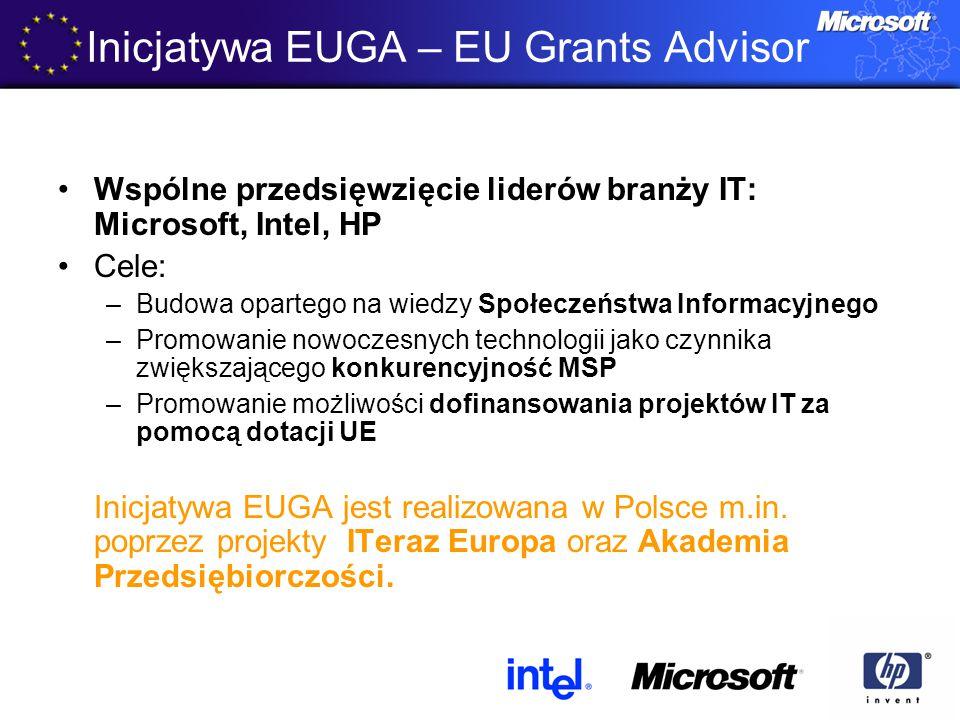 Wspólne przedsięwzięcie liderów branży IT: Microsoft, Intel, HP Cele: –Budowa opartego na wiedzy Społeczeństwa Informacyjnego –Promowanie nowoczesnych technologii jako czynnika zwiększającego konkurencyjność MSP –Promowanie możliwości dofinansowania projektów IT za pomocą dotacji UE Inicjatywa EUGA jest realizowana w Polsce m.in.