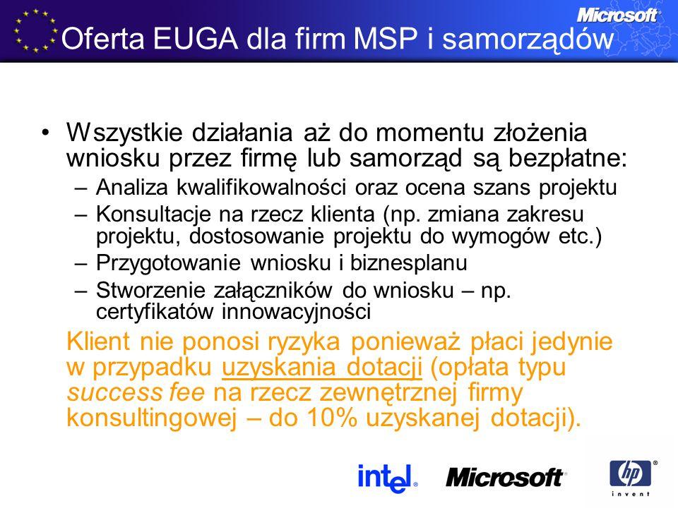Oferta EUGA dla firm MSP i samorządów Wszystkie działania aż do momentu złożenia wniosku przez firmę lub samorząd są bezpłatne: –Analiza kwalifikowalności oraz ocena szans projektu –Konsultacje na rzecz klienta (np.