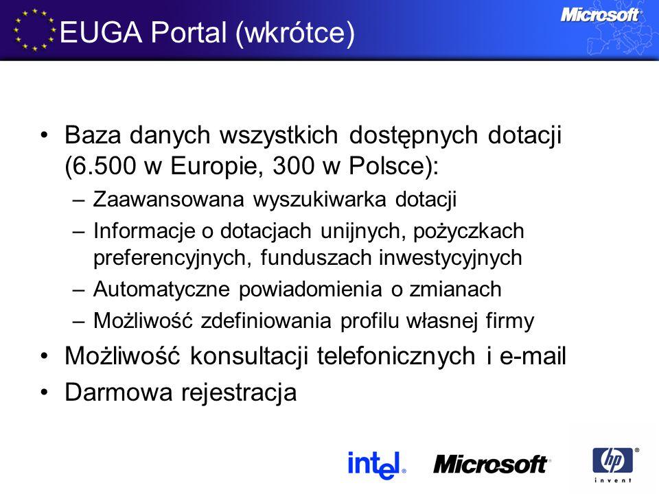 EUGA Portal (wkrótce) Baza danych wszystkich dostępnych dotacji (6.500 w Europie, 300 w Polsce): –Zaawansowana wyszukiwarka dotacji –Informacje o dotacjach unijnych, pożyczkach preferencyjnych, funduszach inwestycyjnych –Automatyczne powiadomienia o zmianach –Możliwość zdefiniowania profilu własnej firmy Możliwość konsultacji telefonicznych i e-mail Darmowa rejestracja