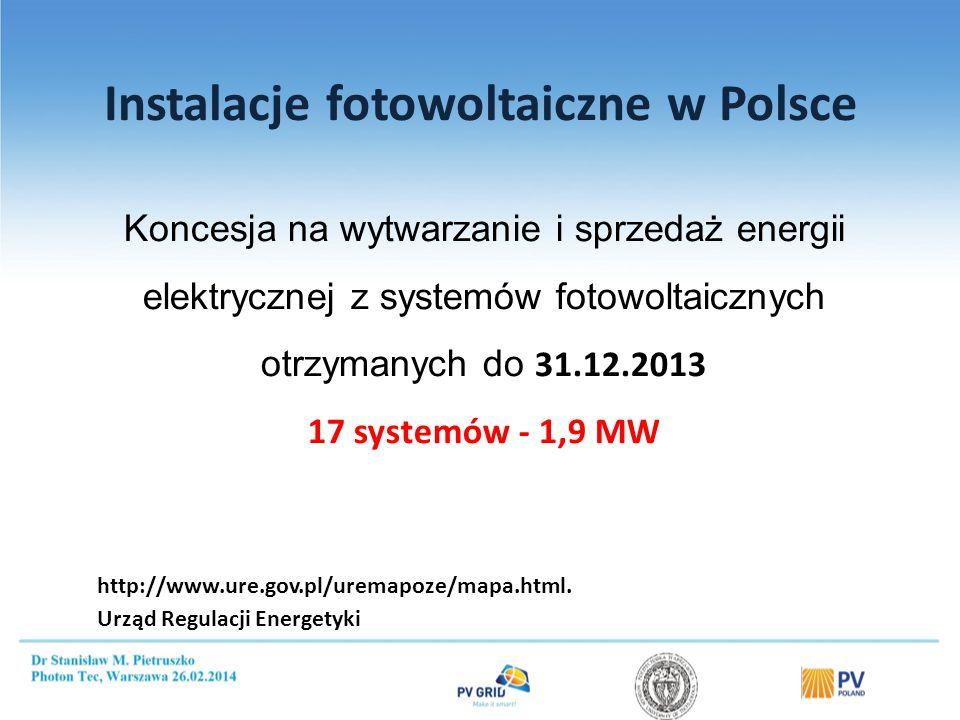 Instalacje fotowoltaiczne w Polsce Koncesja na wytwarzanie i sprzedaż energii elektrycznej z systemów fotowoltaicznych otrzymanych do 31.12.2013 17 systemów - 1,9 MW http://www.ure.gov.pl/uremapoze/mapa.html.