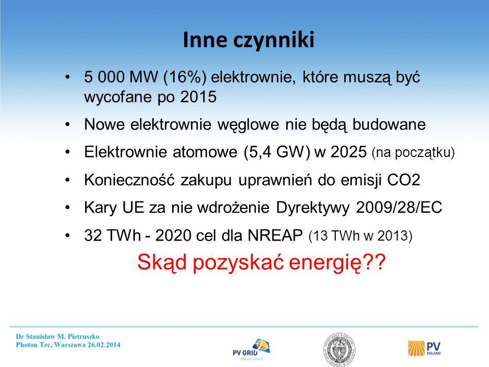 Inne czynniki 5 000 MW (16%) elektrownie, które muszą być wycofane po 2015 Nowe elektrownie węglowe nie będą budowane Elektrownie atomowe (5,4 GW) w 2