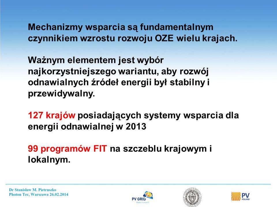 Mechanizmy wsparcia są fundamentalnym czynnikiem wzrostu rozwoju OZE wielu krajach.