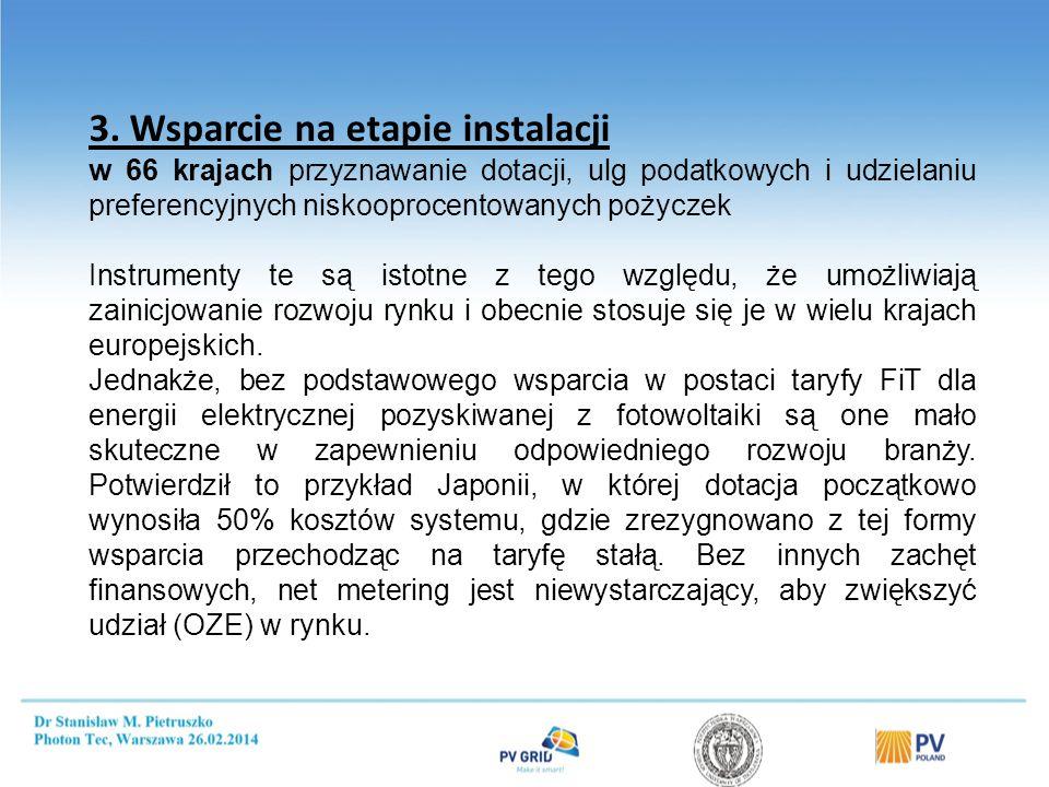 3. Wsparcie na etapie instalacji w 66 krajach przyznawanie dotacji, ulg podatkowych i udzielaniu preferencyjnych niskooprocentowanych pożyczek Instrum