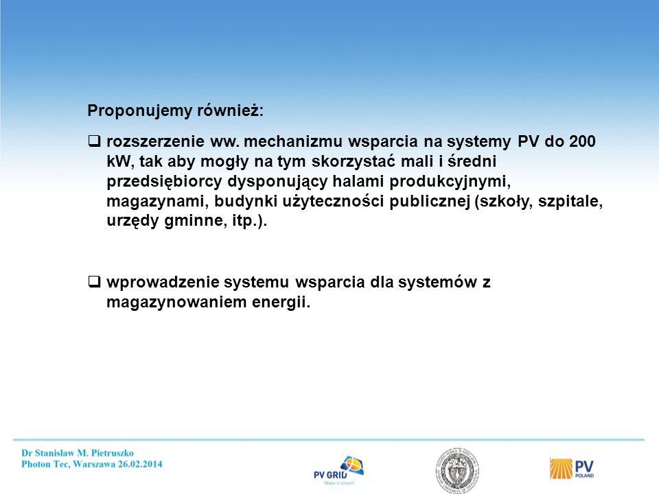 Proponujemy również: rozszerzenie ww. mechanizmu wsparcia na systemy PV do 200 kW, tak aby mogły na tym skorzystać mali i średni przedsiębiorcy dyspon