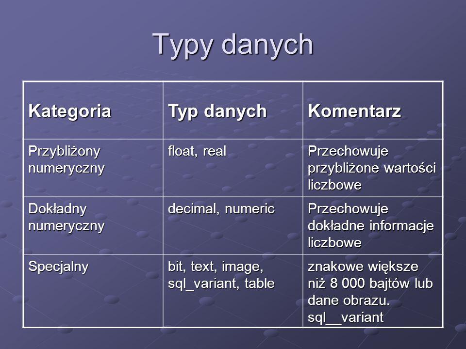 Typy danych Kategoria Typ danych Komentarz Przybliżony numeryczny float, real Przechowuje przybliżone wartości liczbowe Dokładny numeryczny decimal, n