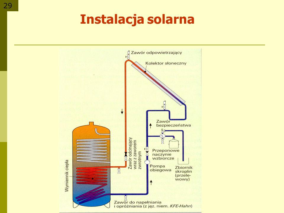 29 Instalacja solarna