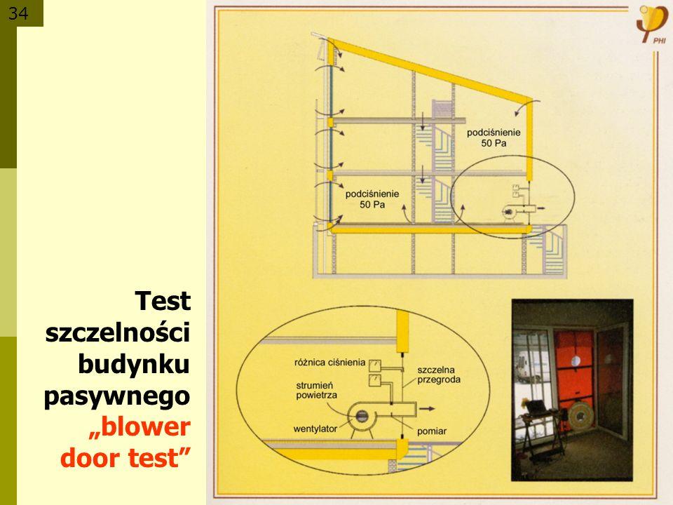 34 Test szczelności budynku pasywnego blower door test