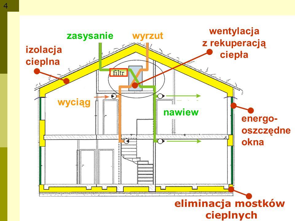 4 filtr izolacja cieplna energo- oszczędne okna wentylacja z rekuperacją ciepła zasysanie wyrzut nawiew wyciąg eliminacja mostków cieplnych