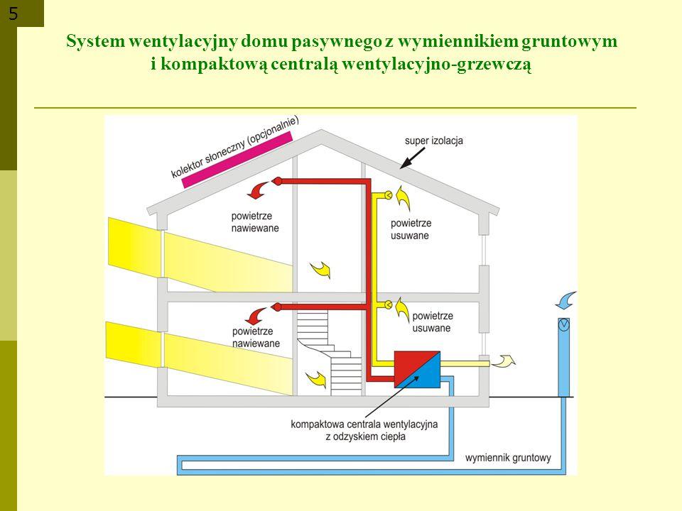 5 System wentylacyjny domu pasywnego z wymiennikiem gruntowym i kompaktową centralą wentylacyjno-grzewczą