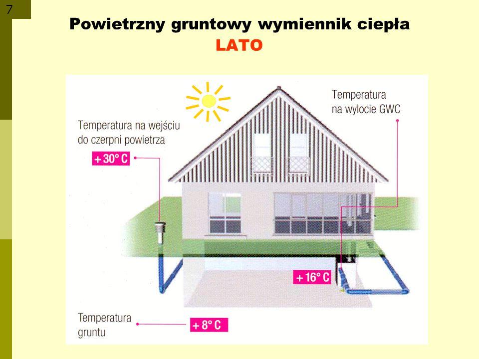 7 Powietrzny gruntowy wymiennik ciepła LATO