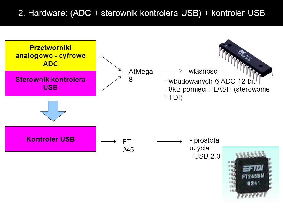 Przetworniki analogowo - cyfrowe ADC Kontroler USB Sterownik kontrolera USB 2. Hardware: (ADC + sterownik kontrolera USB) + kontroler USB AtMega 8 wła