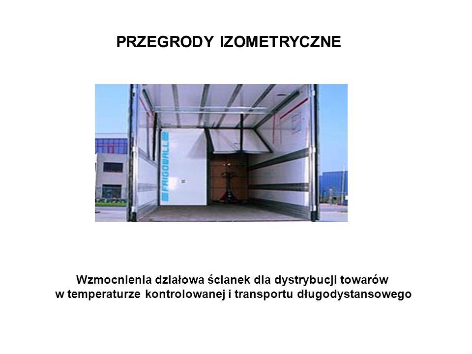 Wzmocnienia działowa ścianek dla dystrybucji towarów w temperaturze kontrolowanej i transportu długodystansowego PRZEGRODY IZOMETRYCZNE