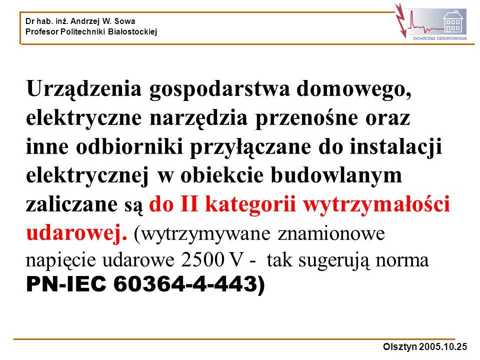Dr hab. inż. Andrzej W. Sowa Profesor Politechniki Białostockiej Olsztyn 2005.10.25 Urządzenia gospodarstwa domowego, elektryczne narzędzia przenośne