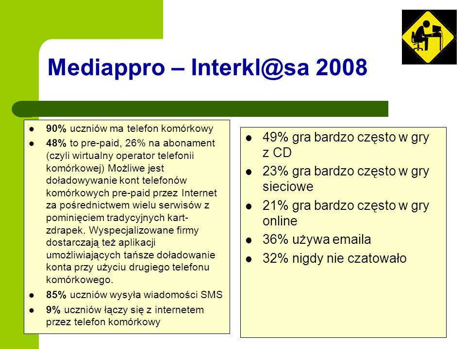 Mediappro – Interkl@sa 2008 90% uczniów ma telefon komórkowy 48% to pre-paid, 26% na abonament (czyli wirtualny operator telefonii komórkowej) Możliwe