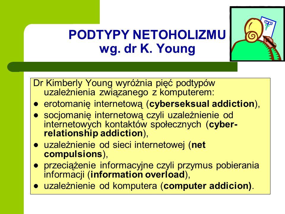 PODTYPY NETOHOLIZMU wg. dr K. Young Dr Kimberly Young wyróżnia pięć podtypów uzależnienia związanego z komputerem: erotomanię internetową (cyberseksua