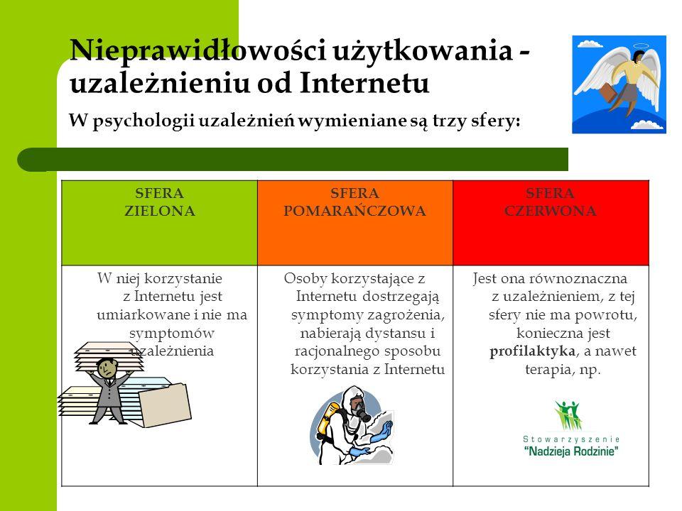 Nieprawidłowości użytkowania - uzależnieniu od Internetu W psychologii uzależnień wymieniane są trzy sfery: SFERA ZIELONA SFERA POMARAŃCZOWA SFERA CZE