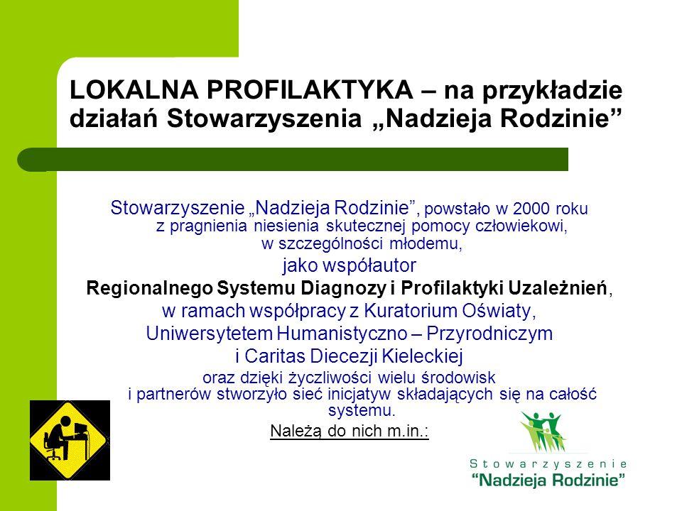 LOKALNA PROFILAKTYKA – na przykładzie działań Stowarzyszenia Nadzieja Rodzinie Stowarzyszenie Nadzieja Rodzinie, powstało w 2000 roku z pragnienia nie