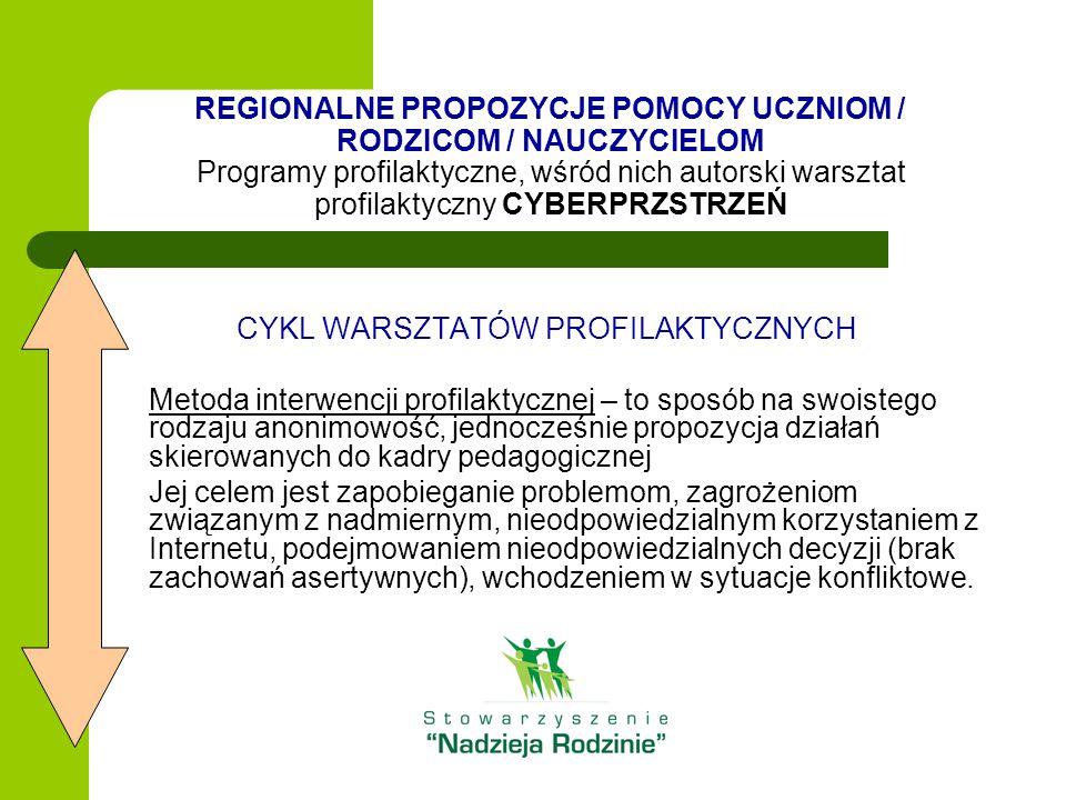 REGIONALNE PROPOZYCJE POMOCY UCZNIOM / RODZICOM / NAUCZYCIELOM Programy profilaktyczne, wśród nich autorski warsztat profilaktyczny CYBERPRZSTRZEŃ CYK