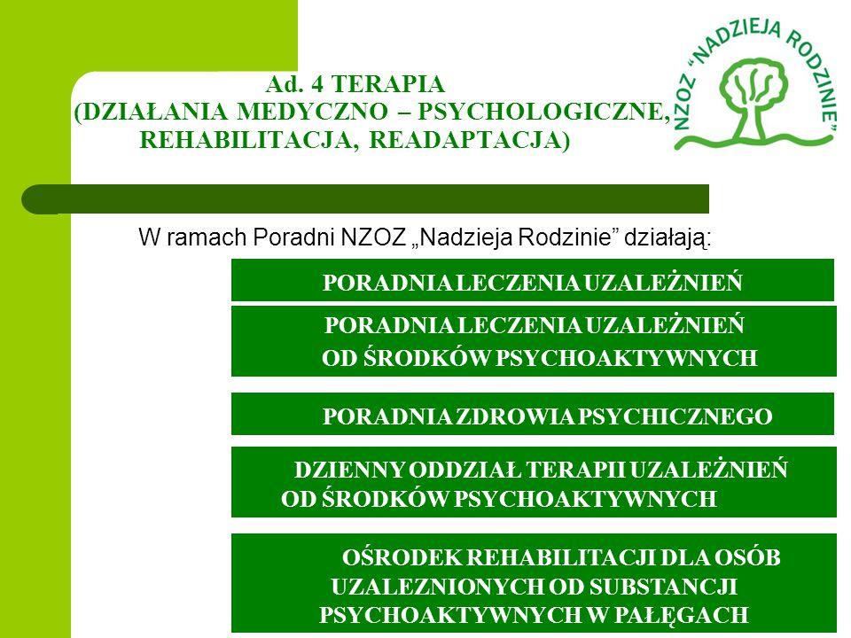 Ad. 4 TERAPIA (DZIAŁANIA MEDYCZNO – PSYCHOLOGICZNE, REHABILITACJA, READAPTACJA) W ramach Poradni NZOZ Nadzieja Rodzinie działają: PORADNIA LECZENIA UZ