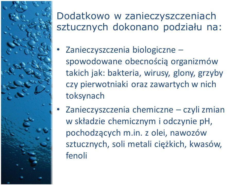 Dodatkowo w zanieczyszczeniach sztucznych dokonano podziału na: Zanieczyszczenia biologiczne – spowodowane obecnością organizmów takich jak: bakteria,