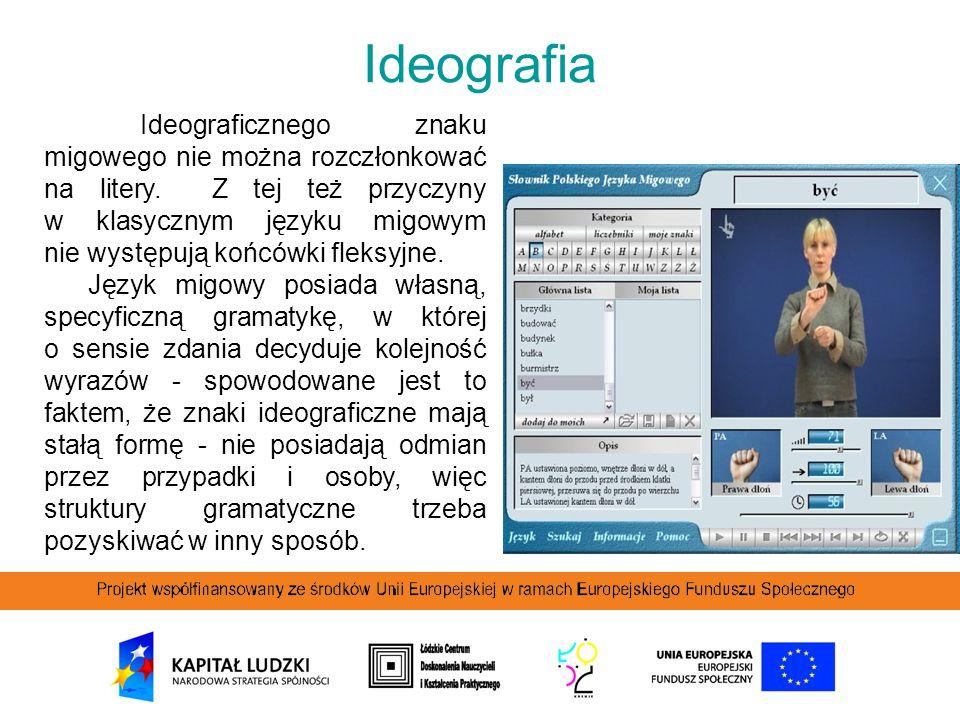 Ideografia Ideograficznego znaku migowego nie można rozczłonkować na litery. Z tej też przyczyny w klasycznym języku migowym nie występują końcówki fl