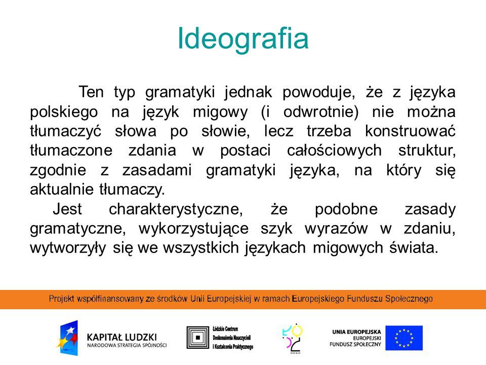 Ideografia Ten typ gramatyki jednak powoduje, że z języka polskiego na język migowy (i odwrotnie) nie można tłumaczyć słowa po słowie, lecz trzeba kon
