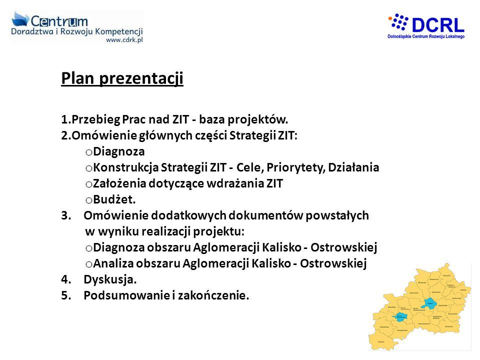 Plan prezentacji 1.Przebieg Prac nad ZIT - baza projektów.