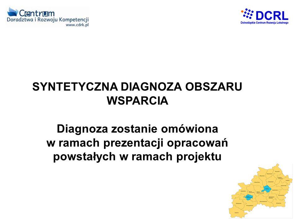 SYNTETYCZNA DIAGNOZA OBSZARU WSPARCIA Diagnoza zostanie omówiona w ramach prezentacji opracowań powstałych w ramach projektu