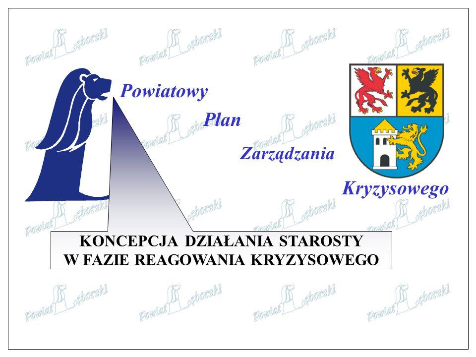 Powiatowy Plan Zarządzania Kryzysowego KONCEPCJA DZIAŁANIA STAROSTY W FAZIE REAGOWANIA KRYZYSOWEGO