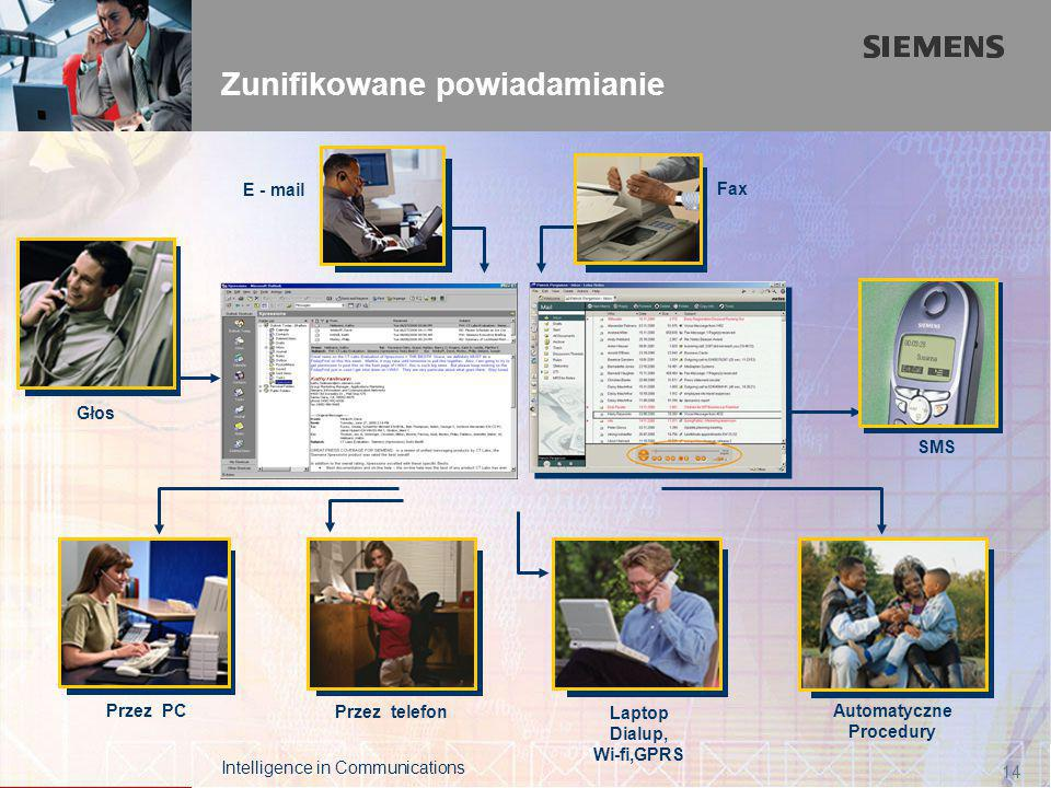 The Leader in Real Time Communications page 14 Przez telefon Laptop Dialup, Wi-fi,GPRS Automatyczne Procedury Przez PC Fax Głos E - mail SMS Intellige