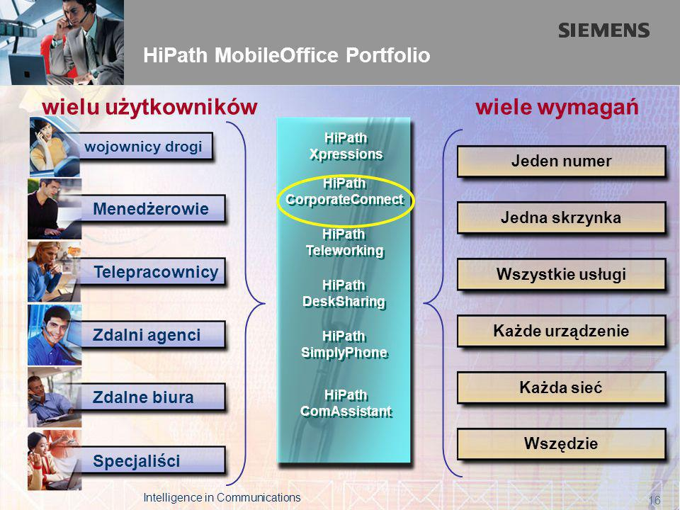 The Leader in Real Time Communications page 16 HiPath MobileOffice Portfolio Wszystkie usługi Jeden numer Każda sieć Każde urządzenie Jedna skrzynka W