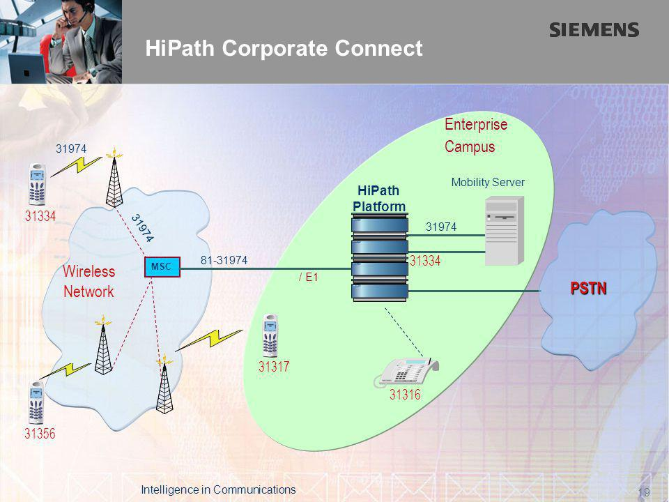 The Leader in Real Time Communications page 19 Wireless Network Enterprise Campus 31334 HiPath Corporate Connect PSTN Mobility Server HiPath Platform