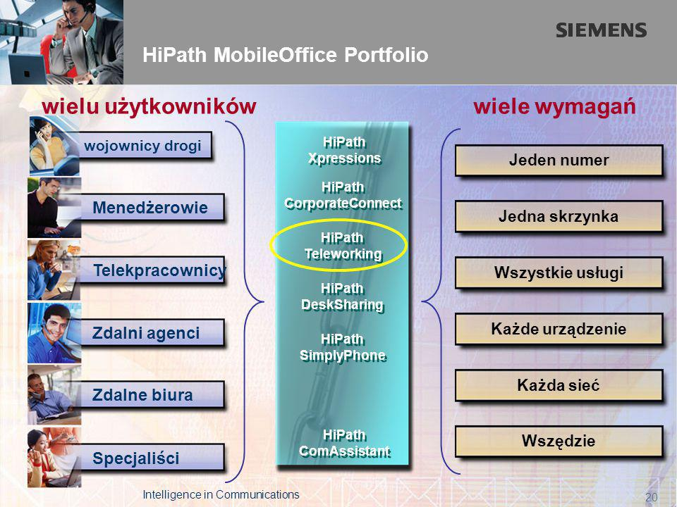 The Leader in Real Time Communications page 20 HiPath MobileOffice Portfolio Wszystkie usługi Jeden numer Każda sieć Każde urządzenie Jedna skrzynka W