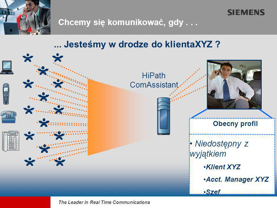 The Leader in Real Time Communications page 35 Chcemy się komunikować, gdy...