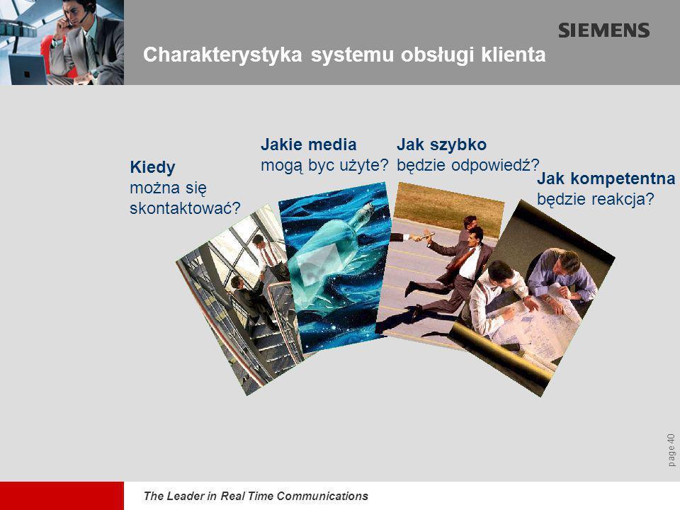 The Leader in Real Time Communications page 40 Charakterystyka systemu obsługi klienta Kiedy można się skontaktować.