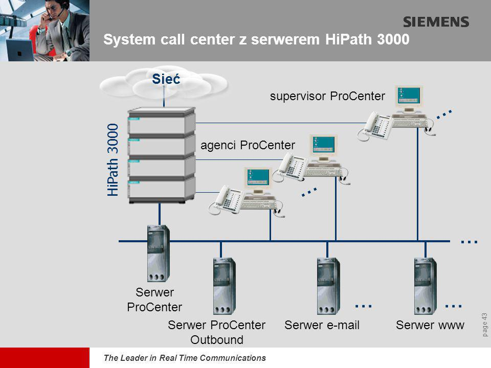 The Leader in Real Time Communications page 43 Serwer ProCenter... System call center z serwerem HiPath 3000 Serwer ProCenter Outbound Serwer e-mailSe