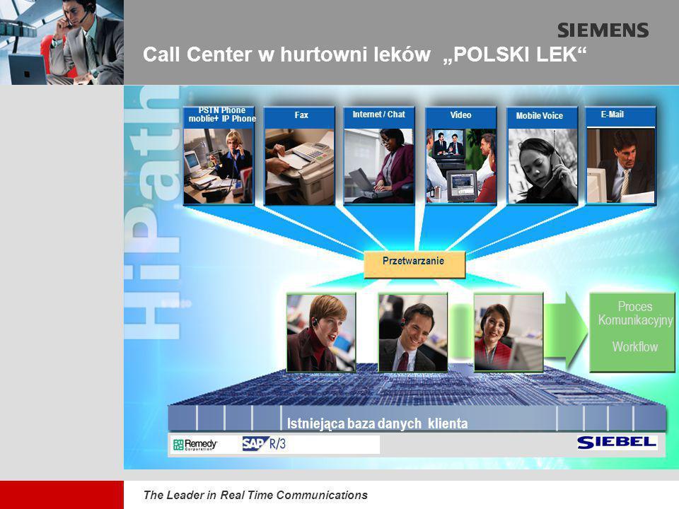 """The Leader in Real Time Communications page 45 Proces Komunikacyjny Workflow Istniejąca baza danych klienta Przetwarzanie Fax Video Mobile Voice PSTN Phone moblie+ IP Phone Internet / Chat E-Mail Call Center w hurtowni leków """"POLSKI LEK"""