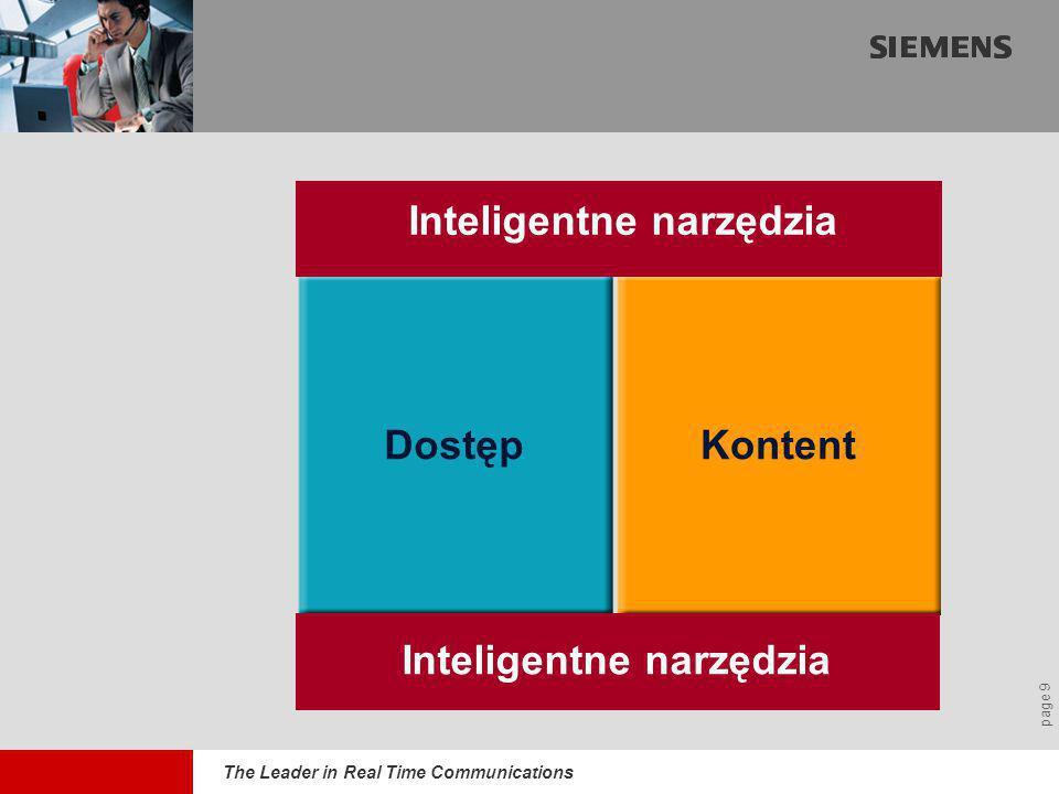 The Leader in Real Time Communications page 10 Inteligentne narzędzia Portal komunikacyjny Zdolność zarządzania i filtrowania Osobiste CTI Zunifikowane powiadamianie Mobilność – praca wszędzie Dzielone Miejsce pracy Tele praca HiPath MobileOffice