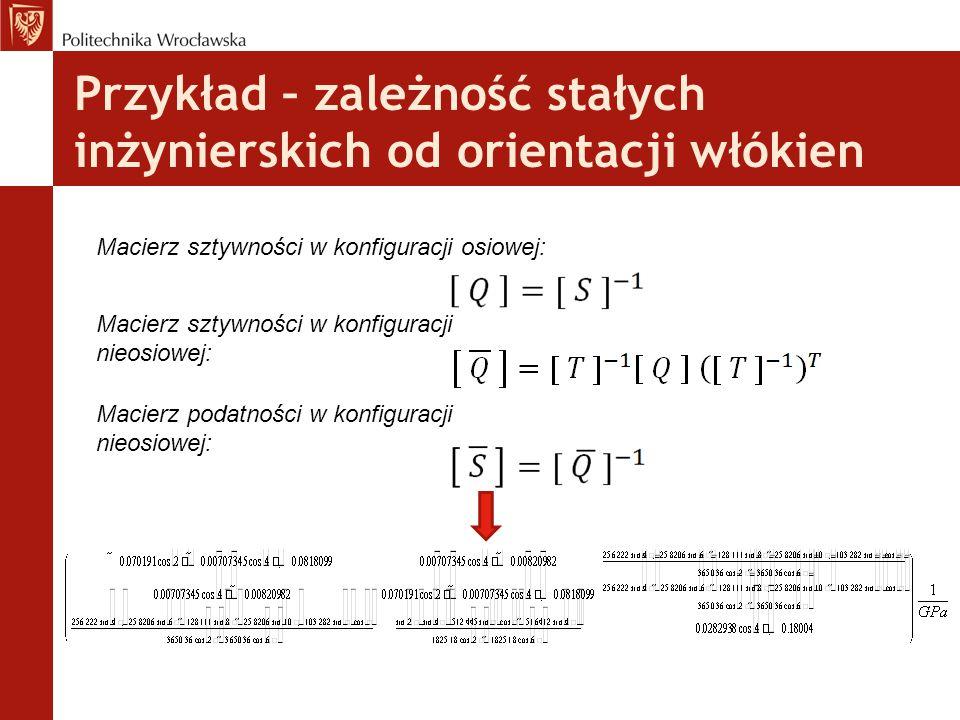 Macierz sztywności w konfiguracji osiowej: Macierz sztywności w konfiguracji nieosiowej: Macierz podatności w konfiguracji nieosiowej: Przykład – zależność stałych inżynierskich od orientacji włókien