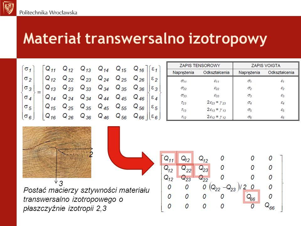 Materiał transwersalno izotropowy Postać macierzy sztywności materiału transwersalno izotropowego o płaszczyźnie izotropii 2,3 3 2